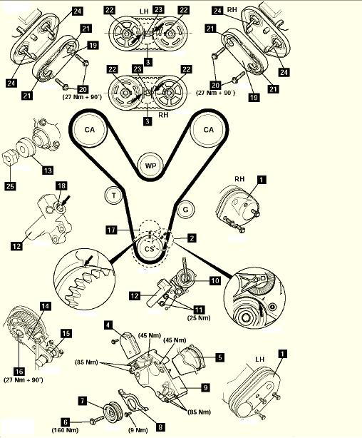 Land Rover Freelander Timing Belt
