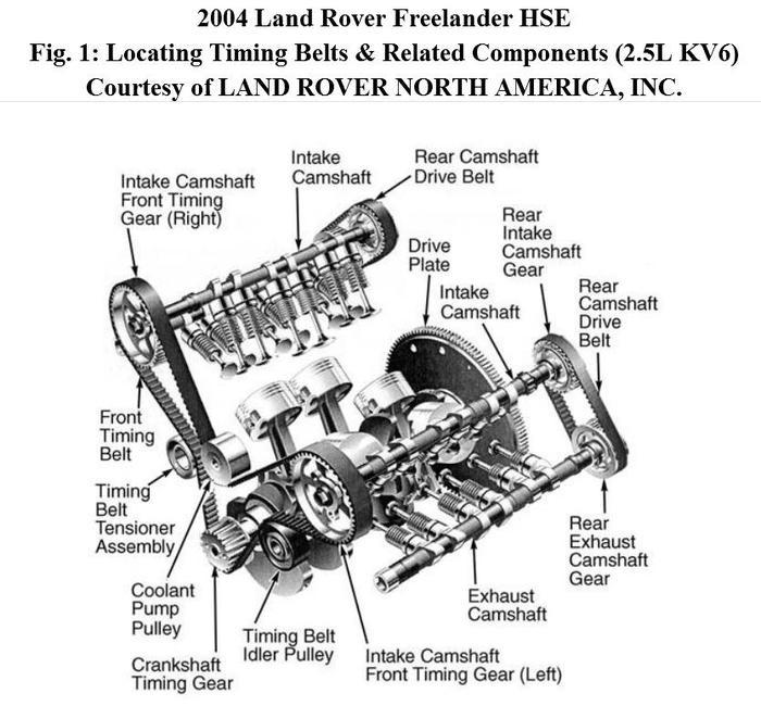 LAND ROVER TIMING BELT ENGINE FREELANDER 0205 LHN100410L DAYCO