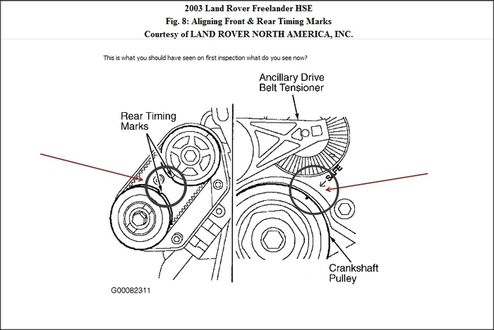 service manual  timing belt replacement 2010 land rover lr2