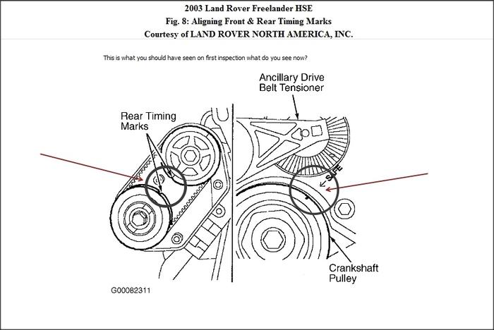 LAND ROVER TIMING BELT TENSIONER & IDLER PULLEY KIT SET FREELANDER V6