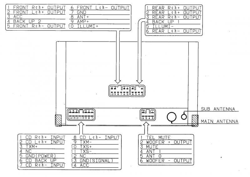 Lexus Radio Wiring Diagram