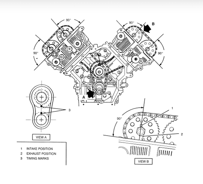 Lt1 Timing Chain Diagram
