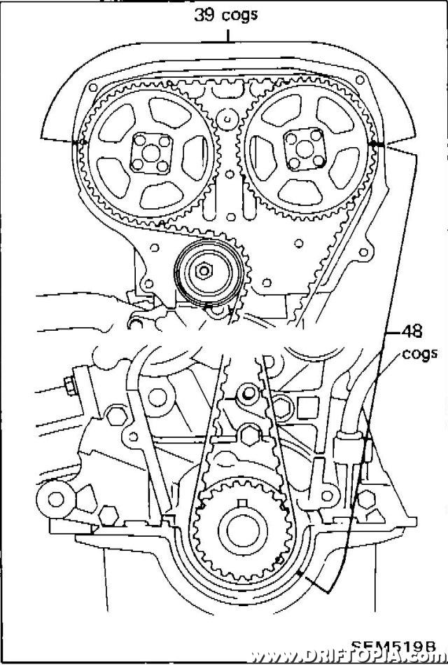Mack Engine Torque Specs