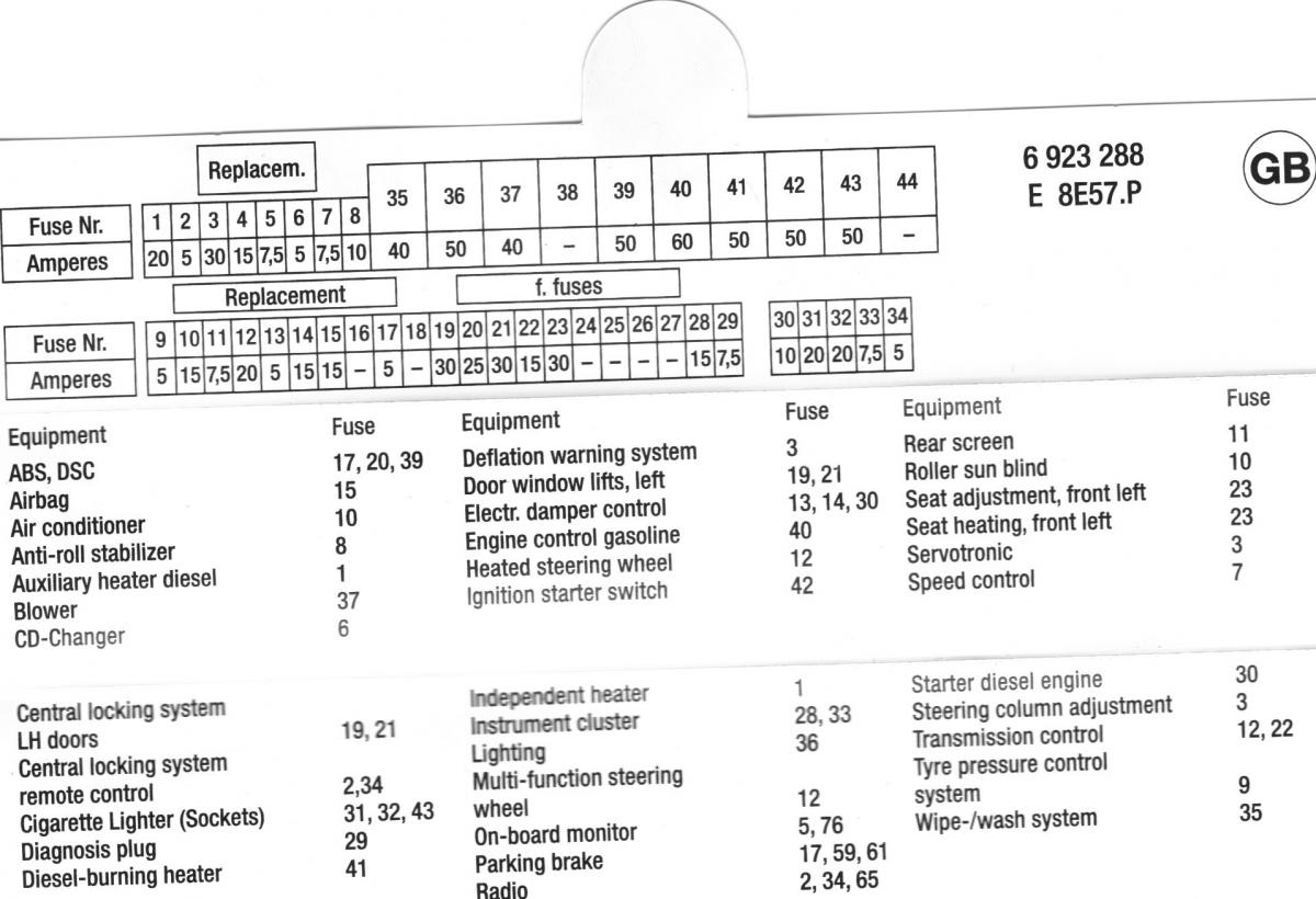 Mazda 3 2008 Fuse Box Diagram