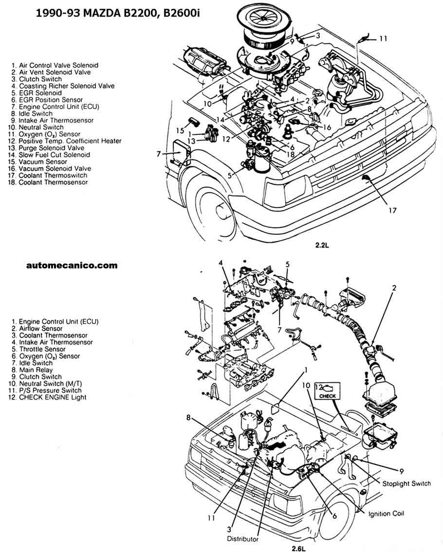 1986 mazda 323 engine wiring diagram