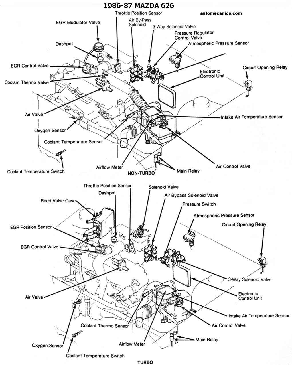 Mazda B2200 Wiringdiagram Image Details 3 Way Solenoid Valve Wiring Diagram