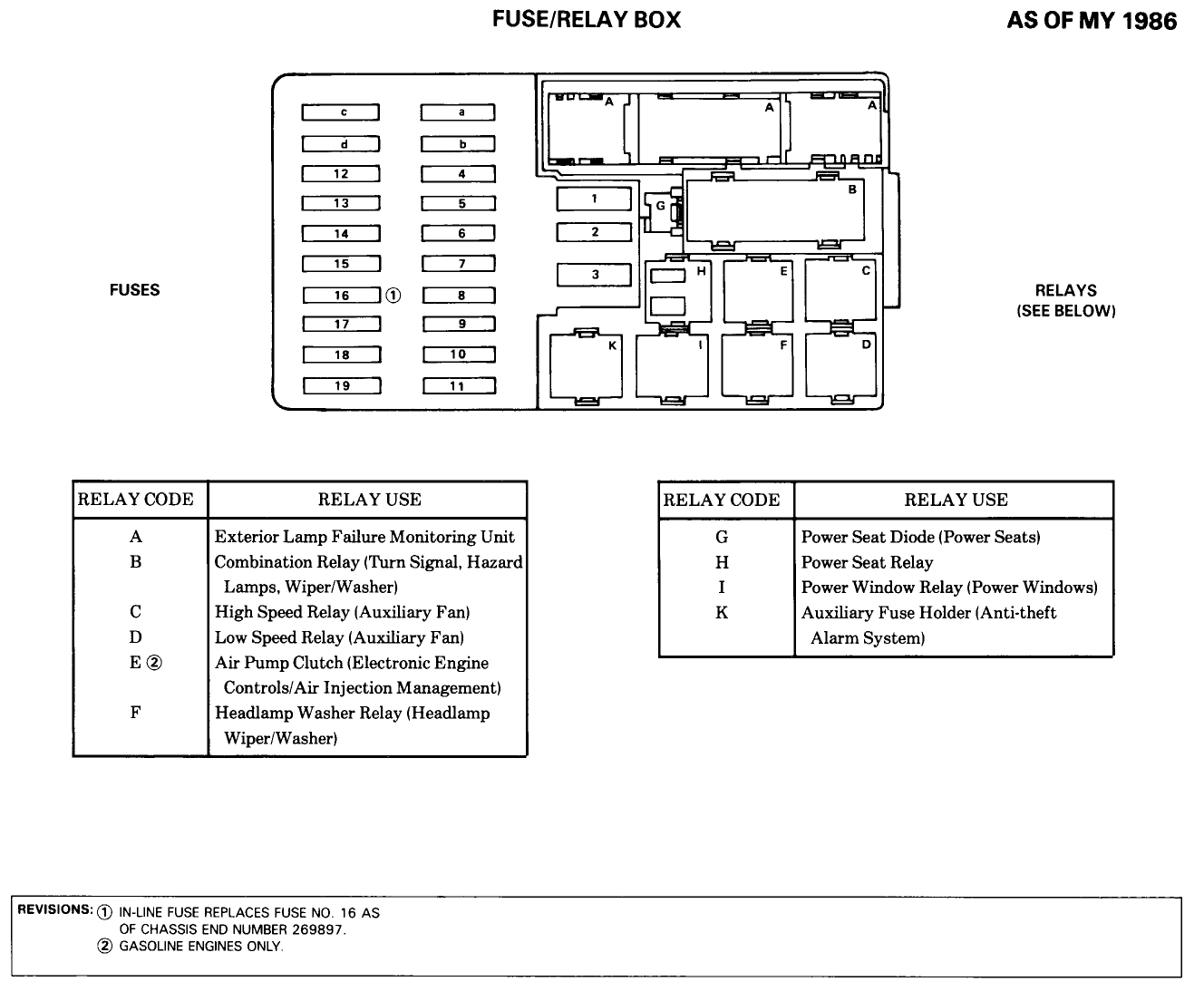 c320 fuse diagram all wiring diagram 2005 Mercedes C320 EGR Valve