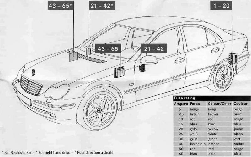 mercedesbenz c fuse box diagram image details mercedesbenz 2004 c230 fuse box diagram