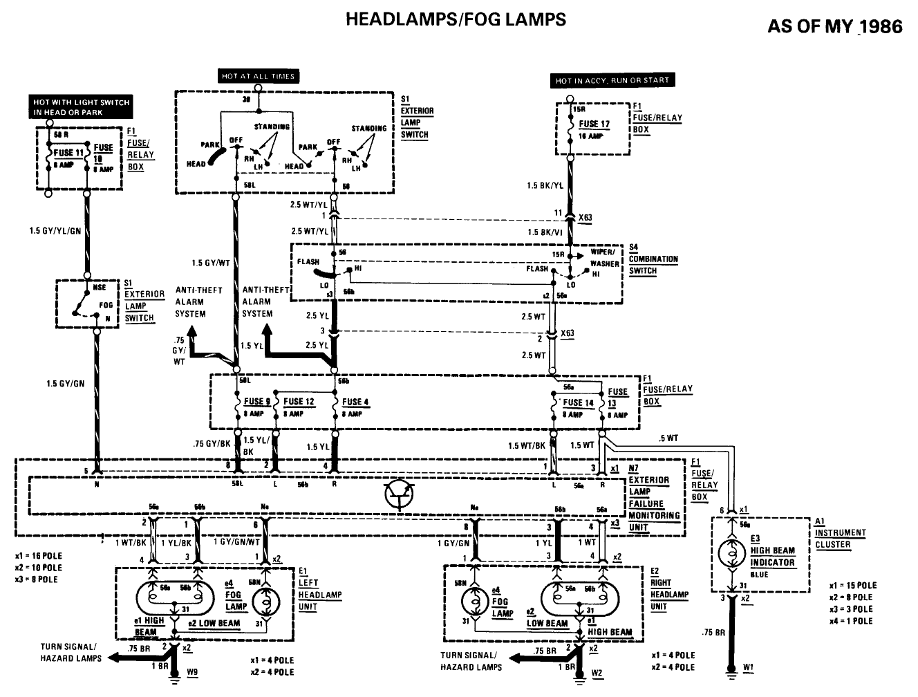 mercedesbenz headlight wiring diagram ZEQpXJd 91 mercedes 190e fuse box wiring diagram online