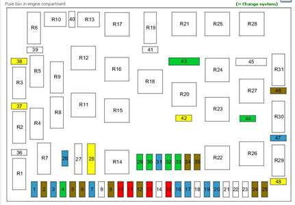 MercedesBenz ML350 2006 Fuse Box Chart