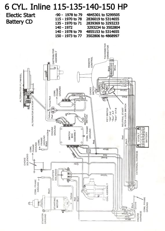 Wiring Diagram For 115 Mercury Outboard Motor. Mercury. Diagram ...