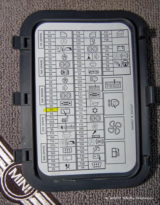 mini cooper fuse box diagram image details rh motogurumag com