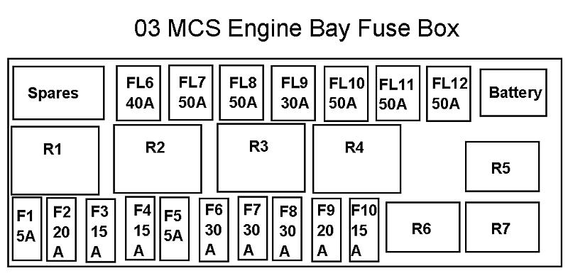 Mini Cooper Fuse Box Diagram
