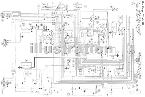 Mini Cooper S Wiring Diagram Wiring Diagram Experts
