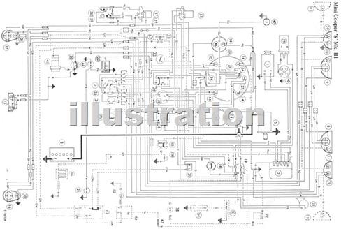 Mini Cooper Wiring Diagram Pdf | Wiring Diagram on tube amp schematics, ford diagrams schematics, ductwork schematics, motor schematics, computer schematics, piping schematics, amplifier schematics, plumbing schematics, ecu schematics, engine schematics, circuit schematics, electronics schematics, engineering schematics, ignition schematics, wire schematics, transmission schematics, design schematics, electrical schematics, generator schematics, transformer schematics,