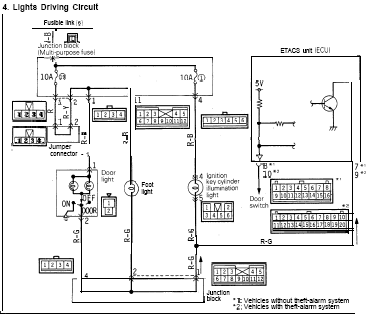 mitsubishi eclipse headlight wiring diagram wiring diagrams Mitsubishi Eclipse Stereo Wiring Harness mitsubishi wiring diagram wiring diagram mitsubishi eclipse