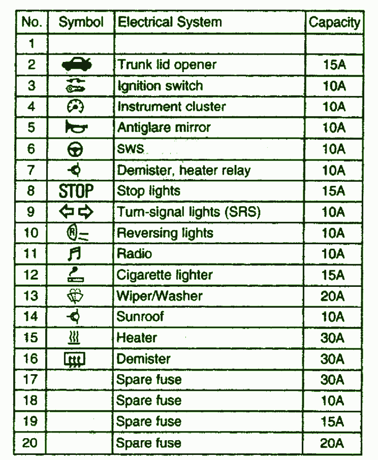 2002 mitsubishi montero sport fuse diagram owner manual  i need a fuse box diagram for 2002 lancer #13