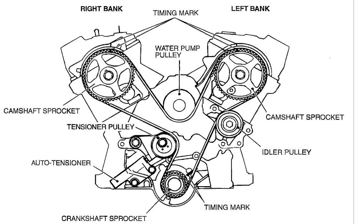 2001 Mitsubishi Eclipse 3 0 Engine 2006 Ford Diagram