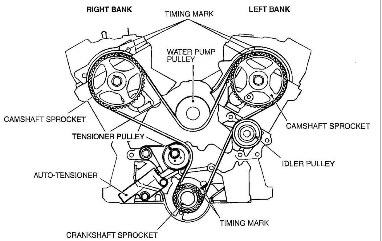 2000 mitsubishi engine diagram wiring diagram database 2002 Saturn Engine Diagram 2002 mitsubishi mirage engine diagram 6 dce capecoral 2000 galant engine diagram 2000 mitsubishi engine diagram
