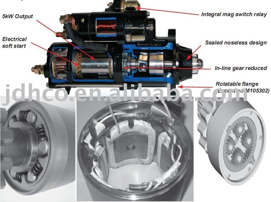 Mitsubishi Electric Automotive America