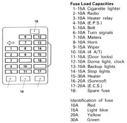 2009 Galant Fuse Box Blog Wiring Diagram