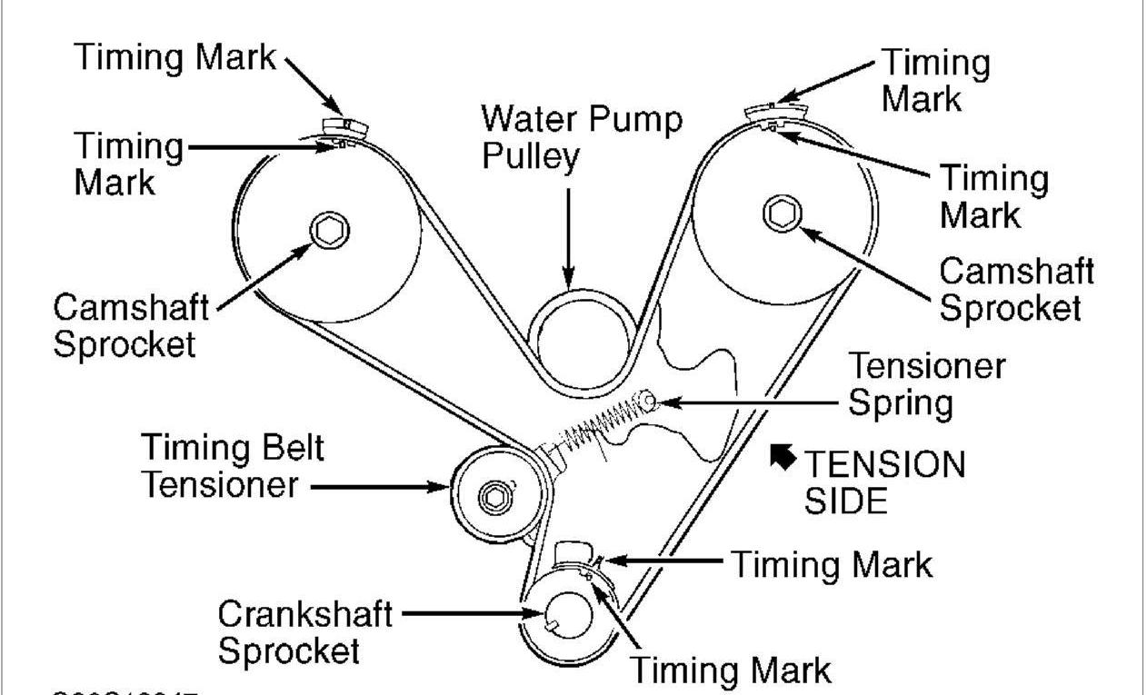 Timing Belt Diagram Wiring Diagrams Schema 99 Accord Engine Camshaft Mitsubishi Library