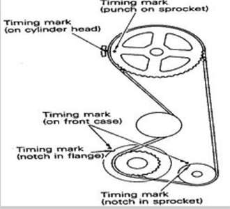 Service manual  2003 Mitsubishi Eclipse    Timing    Chain