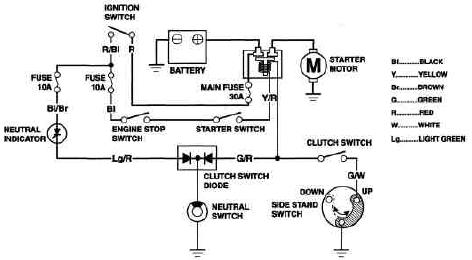 Starter Wiring Schematic Wiring Diagram Home