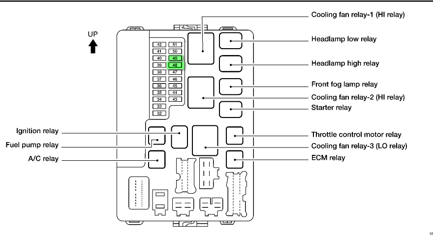 Nissan Sentra 2005 Fuse Box. Wiring Diagram Images Database ...: fuse box diagram nissan altima 2005 at sanghur.org