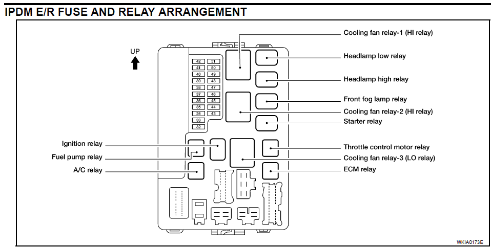 2003 Altima Fuse Diagram