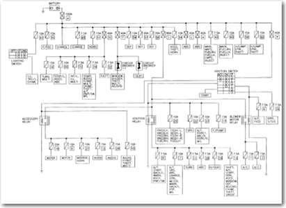 nissan altima fuse box diagram dedoINy nissan altima fuse box diagram image details 1993 nissan altima fuse box diagram at gsmx.co