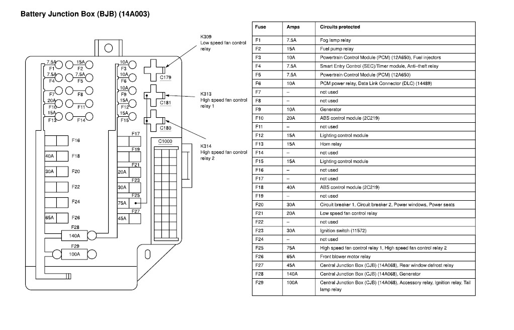 Nissan Altima Fuse Box Diagram on ez wiring 21 circuit diagram