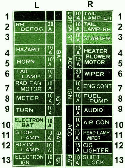 96 240sx fuse box diagram 96 image wiring diagram 1994 nissan altima fuse box diagram 1994 automotive wiring on 96 240sx fuse box diagram