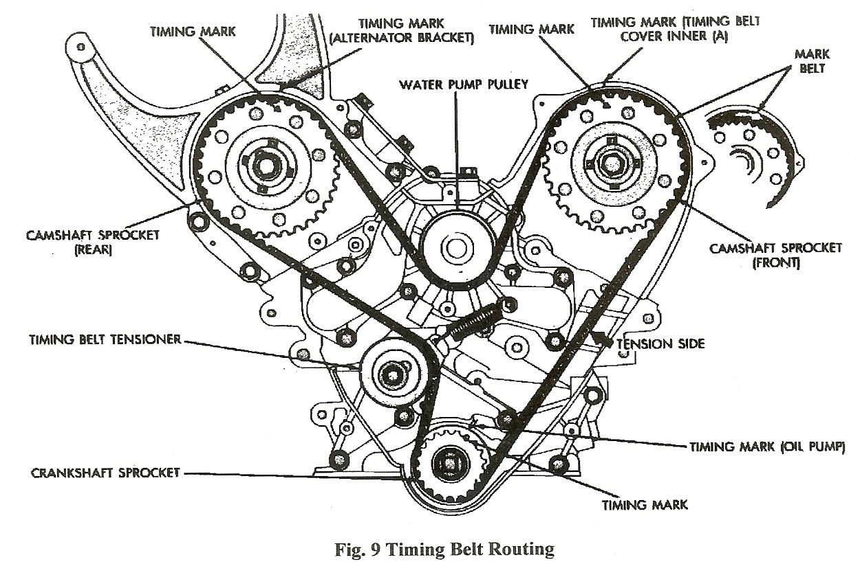 Nissan 24 Timing Marks Image Details Chevy Engine Diagram Pathfinder Belt