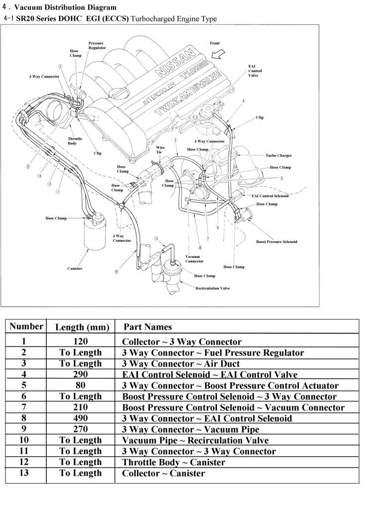 1995 nissan pathfinder manual pdf
