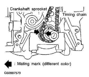 Nissan Titan 2004 Timing Belt