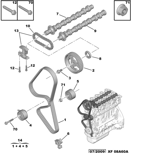 citroen 2 0 hdi engine diagram