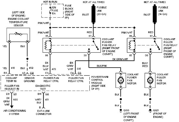 Wiring Diagram For An 04 Pontiac Grand Am – The Wiring Diagram ...