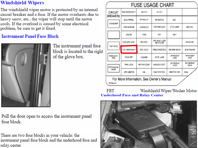 pontiac montana fuse box diagram