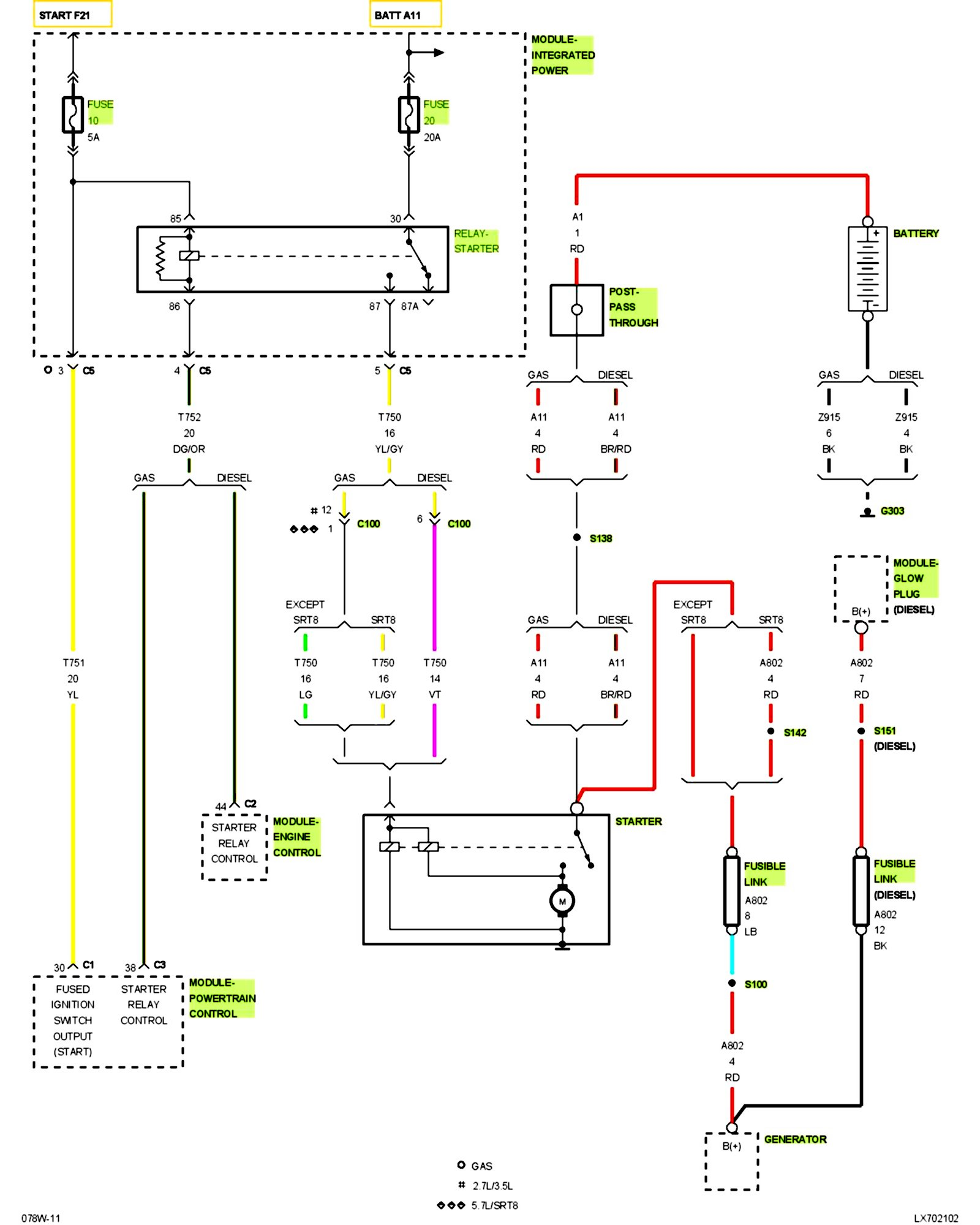 PT Cruiser Fuse Box Diagram