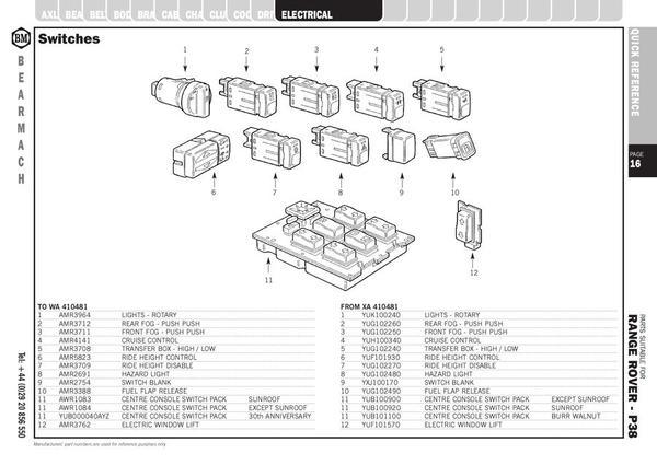 Range Rover Parts Catalog