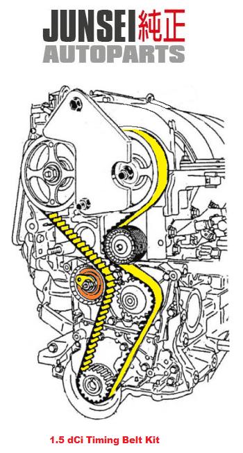 Diagram  Renault Megane 2 1 9 Dci Wiring Diagram Full