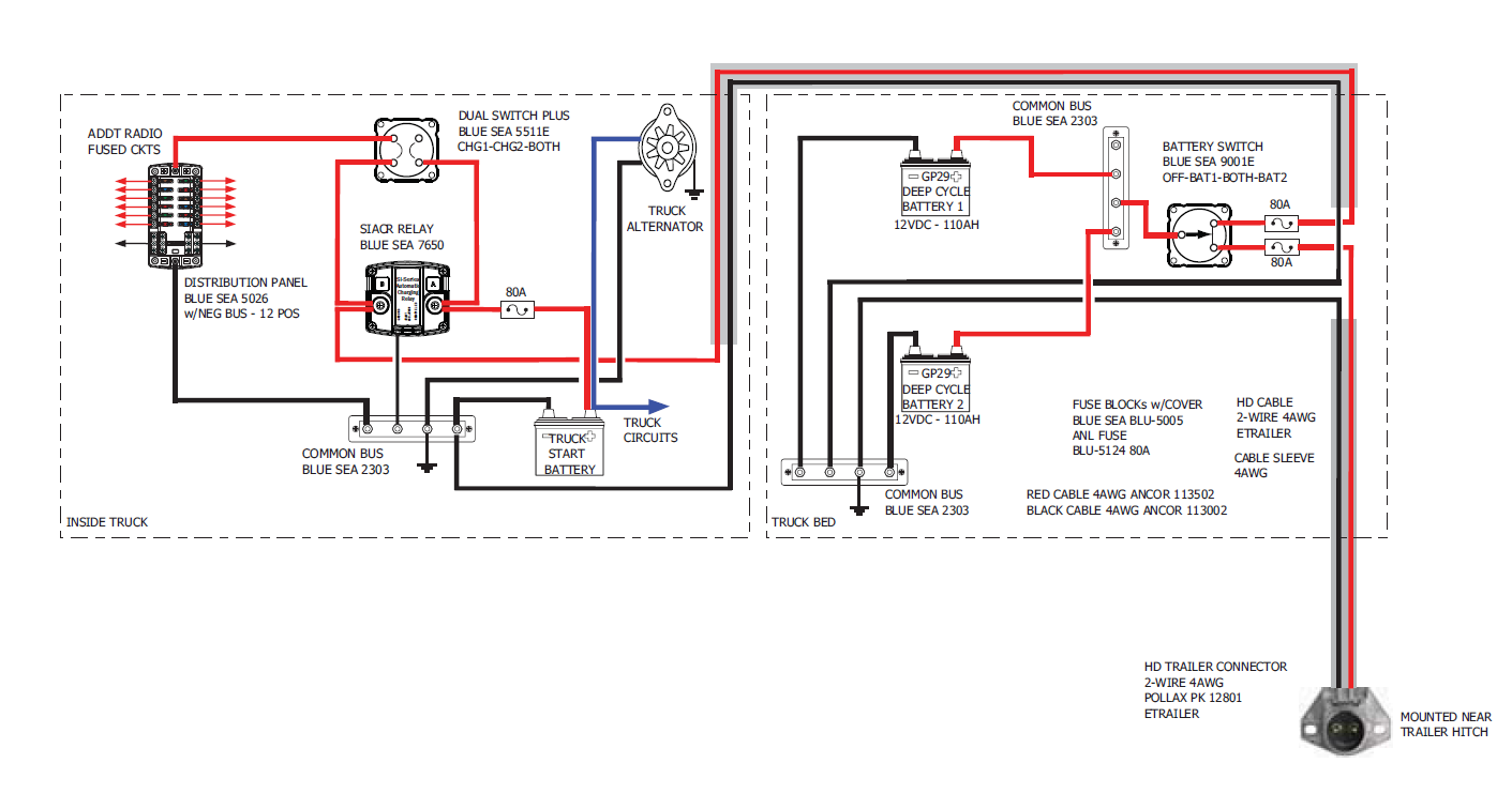 24 lastest camper trailer battery wiring diagram fakrub com rh fakrub com Fleetwood  RV Battery Wiring