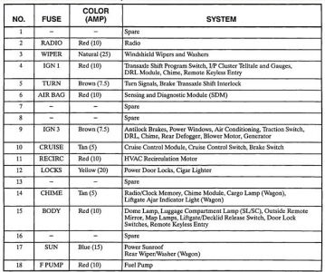 saturn sl2 fuse box diagram pGdYNRB 2000 saturn fuse box diagram image details 2003 saturn l300 fuse box diagram at bayanpartner.co