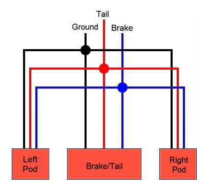 Stop/Turn/Tail Light Wiring Diagram from motogurumag.com