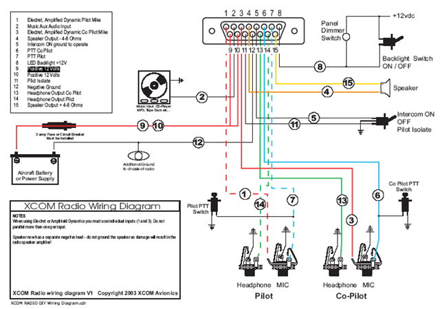 I hope this helps evo 8 wiring harness diagram evolutionm i hope this helps evo 8 wiring harness diagram evolutionm mitsubishi lancer and rh evolutionm net asfbconference2016 Image collections