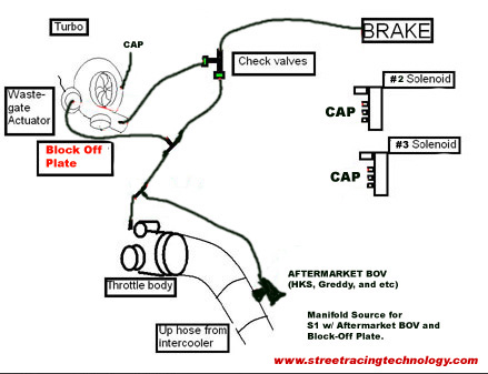 Honda Civic Body Parts Diagram likewise Thermostat Location On 2008 Dodge Nitro besides T7136508 Need diagram fuse box inside car together with Audi Tt Fuel Pump Relay Location in addition Electric Fans Not Running 2899670. on 2006 vw jetta fuse diagram