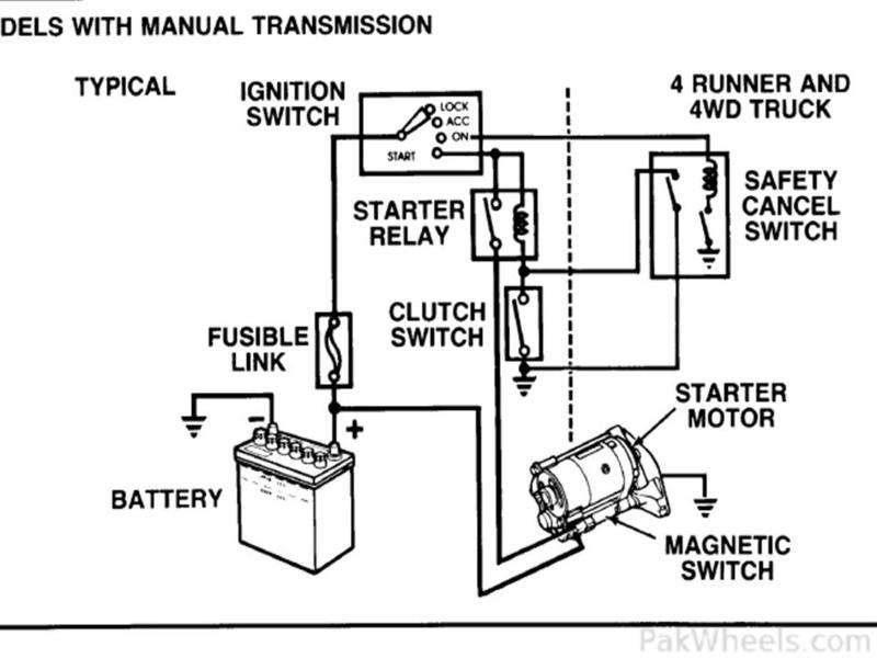 starter kill relay diagram zQaVLMH starter kill relay diagram image details starter kill relay wiring diagram at gsmportal.co