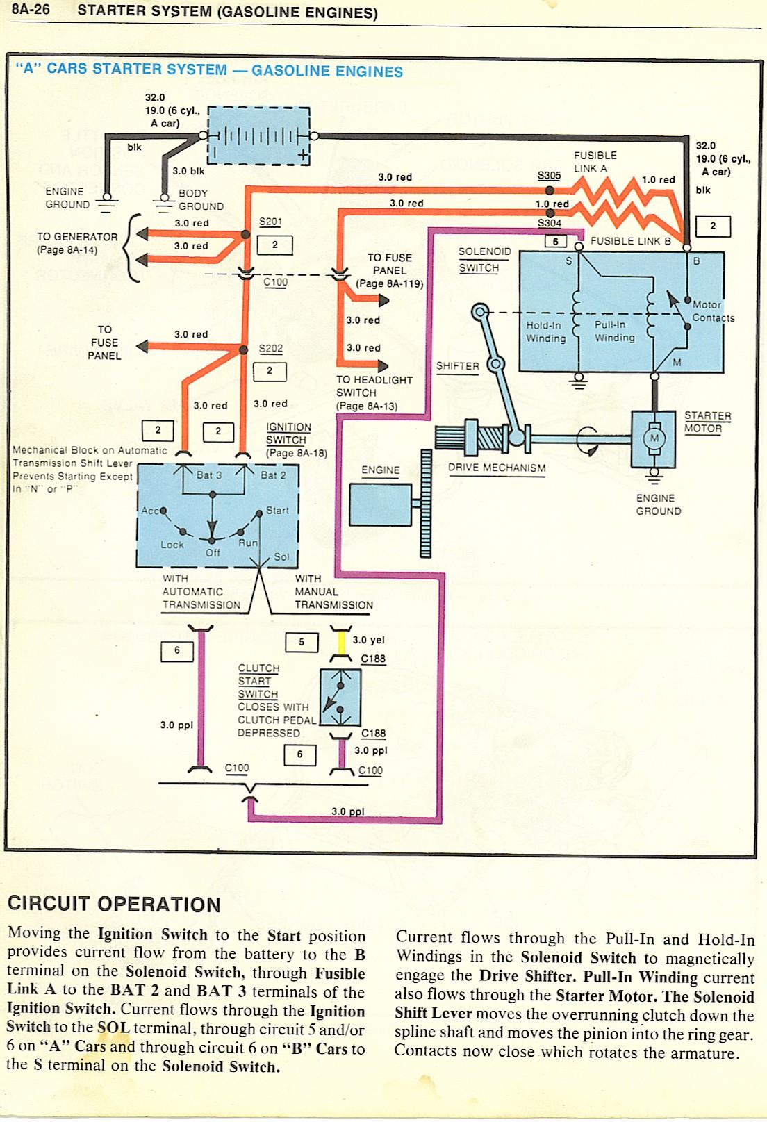 Starter Motor Components