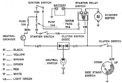 honda gl1200 motorcycle wiring diagrams starter switch wiring diagram image details  starter switch wiring diagram image